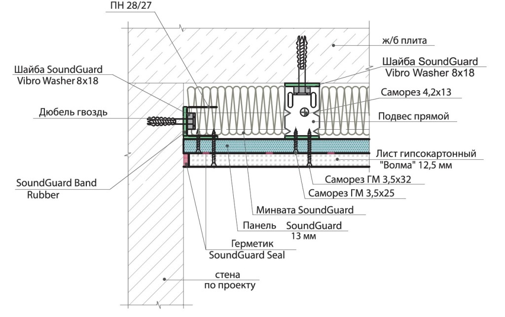 монтаж звукоизоляции потолка стандарт