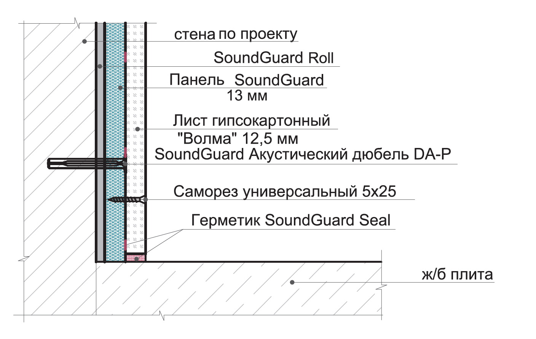 Звукоизоляция стены soundguard1