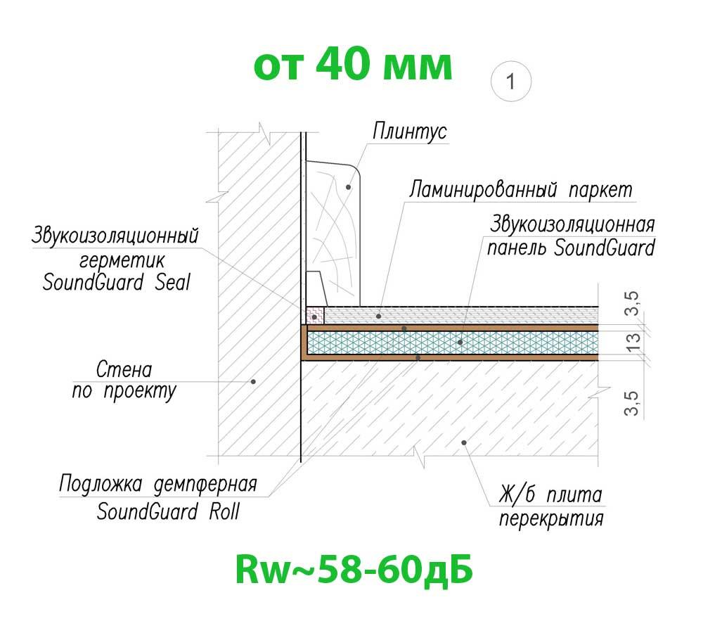 2.-Standart-Panel-pod-laminat
