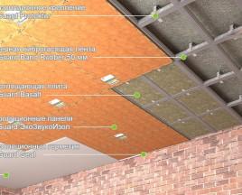 СГ потолок стандарт